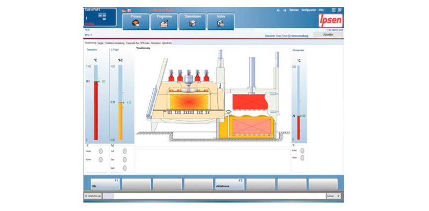 IPSEN. Software Carb-o-Prof® 4 para instalaciones de temple y cementación gaseosa