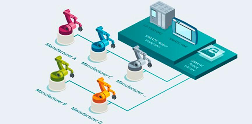 Siemens y Universal Robots unen fuerzas y desarrollan una librería para integrar sus cobots dentro de la plataforma TIA PORTAL